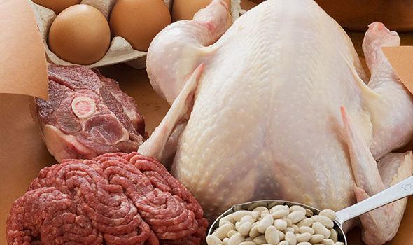گوشت پروتئین تغذیه رژیم غذایی