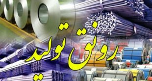 پرداخت تسهیلات رونق تولید