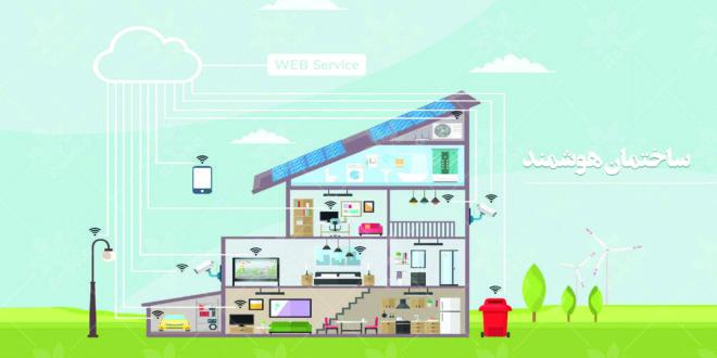 Nobka_Smart-Home